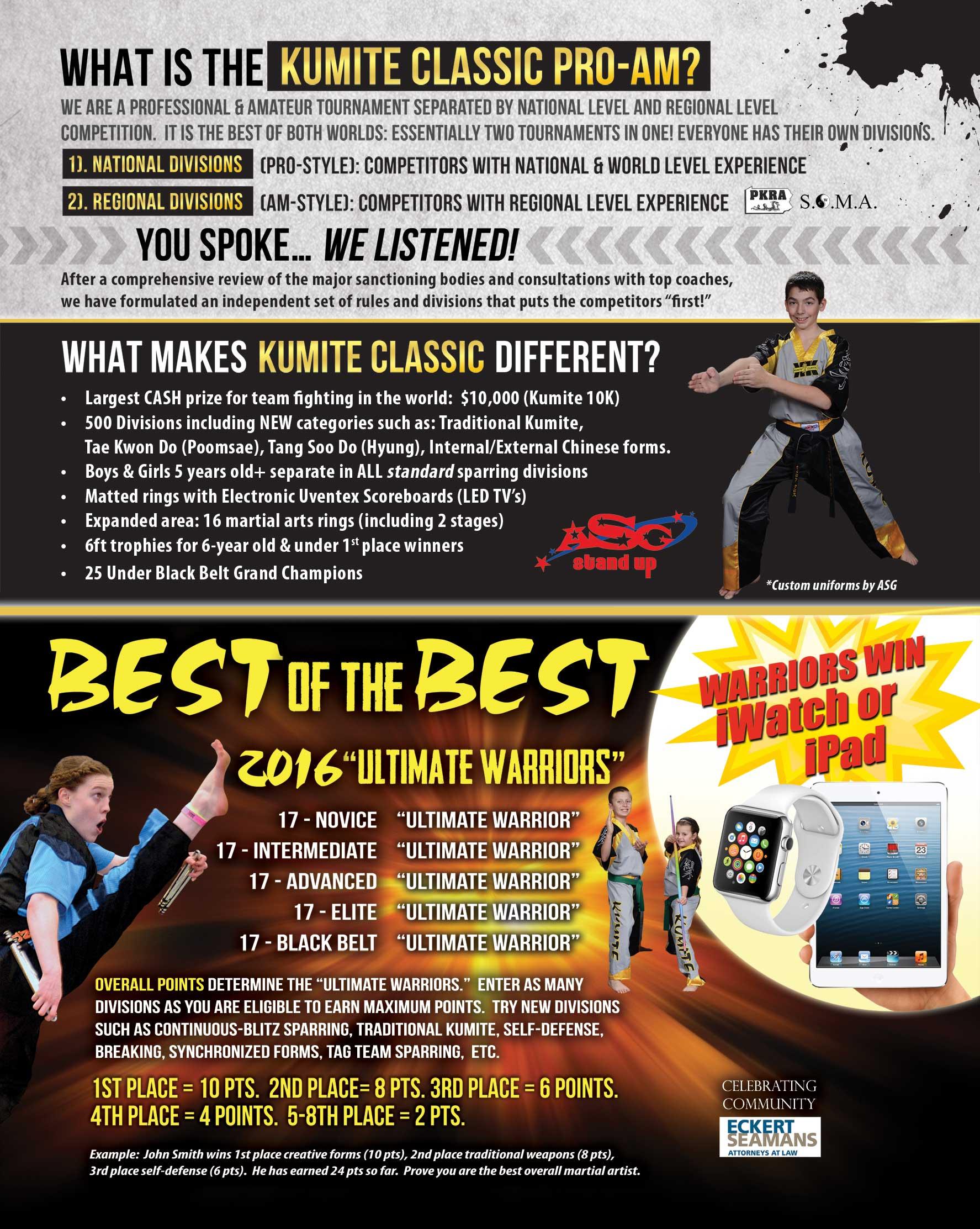 kumite classic win iwatch