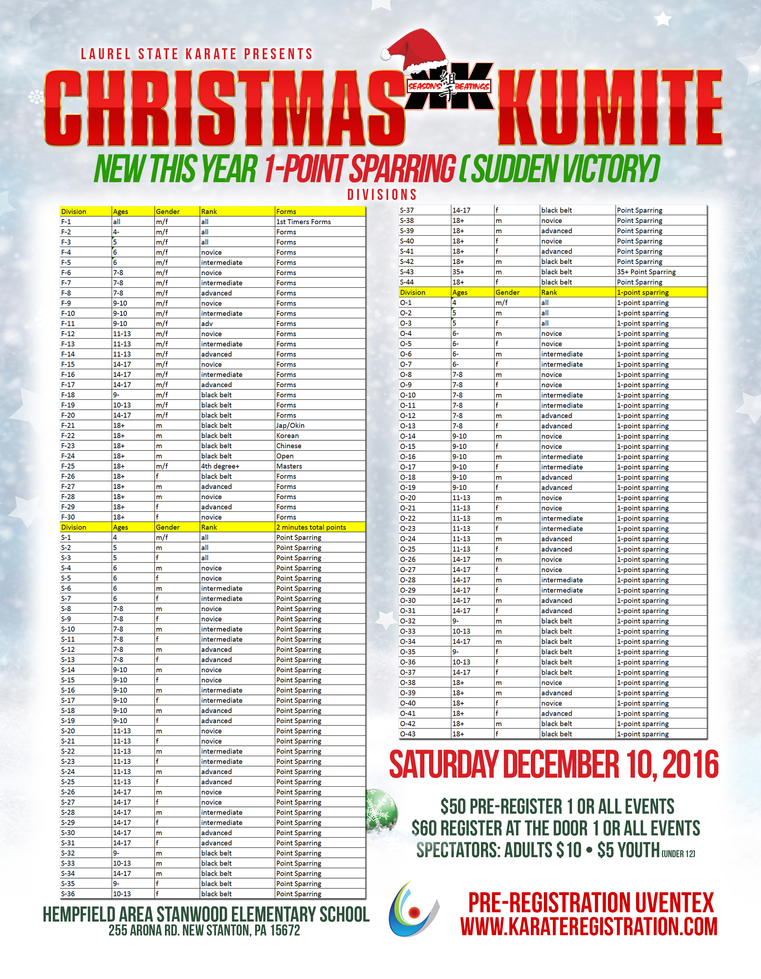 christmas-kumite-divisions-1